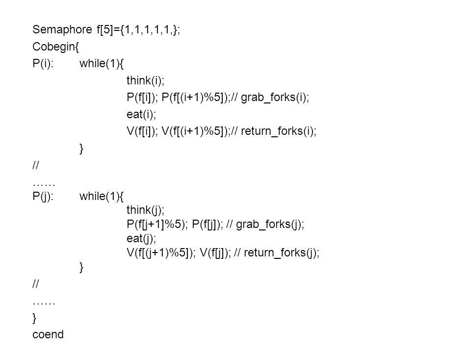 Semaphore f[5]={1,1,1,1,1,}; Cobegin{ P(i): while(1){ think(i); P(f[i]); P(f[(i+1)%5]);// grab_forks(i);